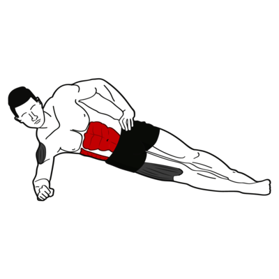 Unterarmstütz Übung - Richtige Ausführung