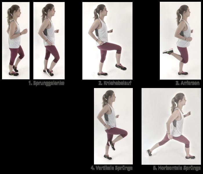 Laufschule - Susi von 80-20.fit zeigt die verschiedenen Lauftechniken